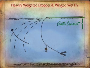Figure #1 : Winged Wet Fly with heavy Dropper